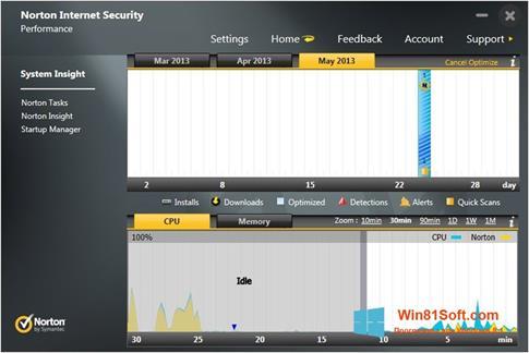 Скриншот программы Norton Internet Security для Windows 8.1
