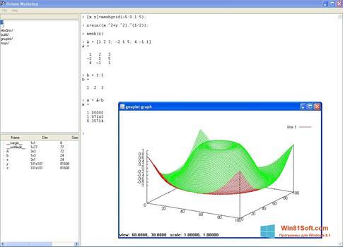 Скриншот программы Octave для Windows 8.1