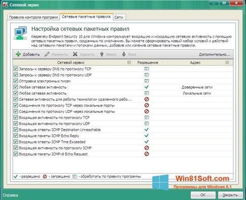 Скриншот программы Kaspersky Endpoint Security для Windows 8.1
