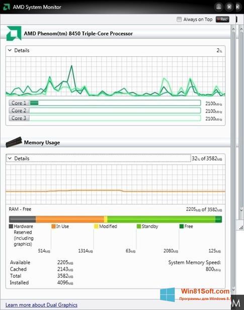 Скриншот программы AMD System Monitor для Windows 8.1