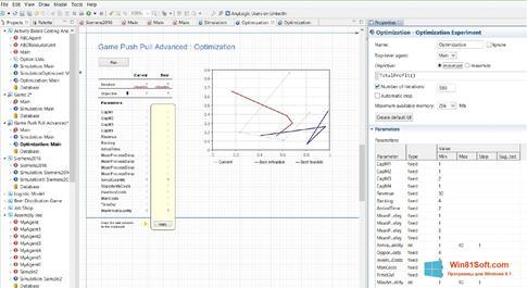 Скриншот программы AnyLogic для Windows 8.1