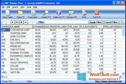 Скриншот программы DBF Viewer для Windows 8.1